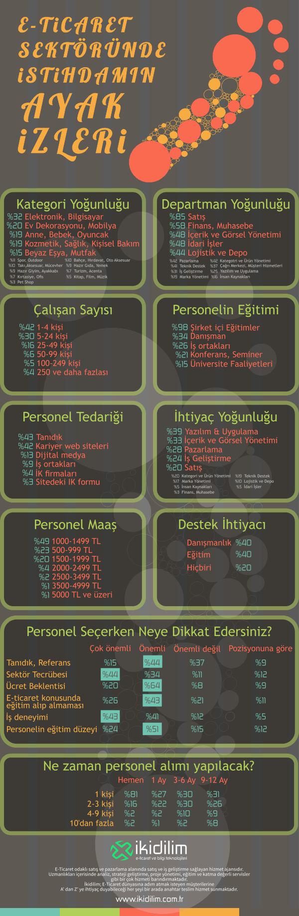 istihdam-grafik