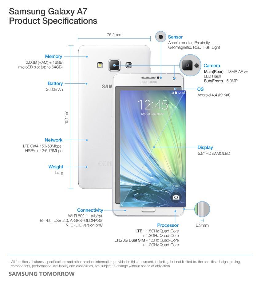 Samsung Galaxy A7 Serisi Ürün Özellikleri